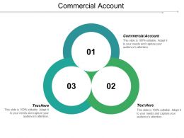Commercial Account Ppt Powerpoint Presentation Pictures Images Cpb