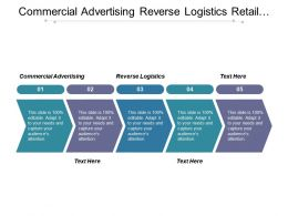 Commercial Advertising Reverse Logistics Retail Management Transition Plan Cpb