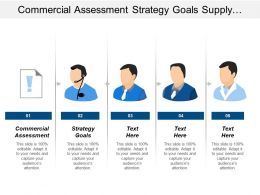 Commercial Assessment Strategy Goals Supply Chain Collaboration Innovation