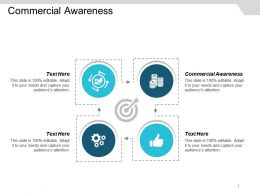 Commercial Awareness Ppt Powerpoint Presentation Gallery Clipart Images Cpb