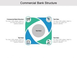 Commercial Bank Structure Ppt Powerpoint Presentation Templates Cpb