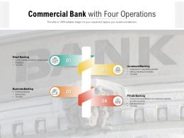 Commercial Bank With Four Operations