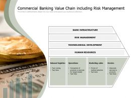Commercial Banking Value Chain Including Risk Management