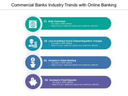Commercial Banks Industry Trends With Online Banking