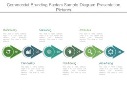 Commercial Branding Factors Sample Diagram Presentation Pictures