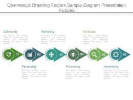 Commercial Branding Factors Sample Diagram Presentation Pictures