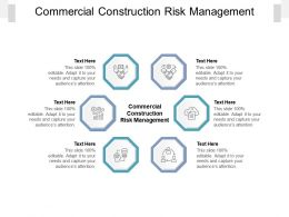 Commercial Construction Risk Management Ppt Powerpoint Presentation Model Guidelines Cpb