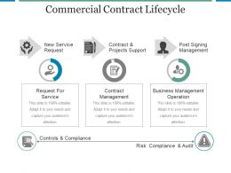 Commercial Contract Lifecycle Powerpoint Show