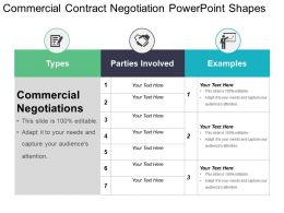 Commercial Contract Negotiation Powerpoint Shapes