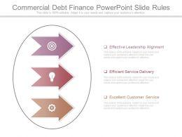 Commercial Debt Finance Powerpoint Slide Rules