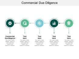 Commercial Due Diligence Ppt Powerpoint Presentation Clipart Cpb