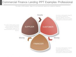Commercial Finance Lending Ppt Examples Professional