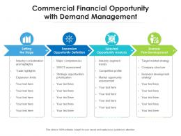 Commercial Financial Opportunity With Demand Management