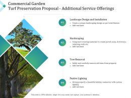 Commercial Garden Turf Preservation Proposal Additional Service Offerings Ppt Powerpoint File
