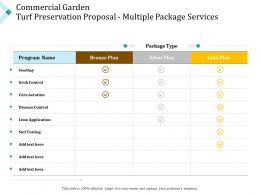 Commercial Garden Turf Preservation Proposal Multiple Package Services Ppt Powerpoint Tips