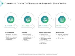 Commercial Garden Turf Preservation Proposal Plan Of Action Ppt Powerpoint Portrait