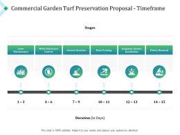 Commercial Garden Turf Preservation Proposal Timeframe Ppt Powerpoint Presentation Layout