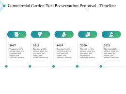 Commercial Garden Turf Preservation Proposal Timeline Ppt Powerpoint Presentation Slides