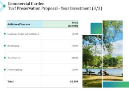 Commercial Garden Turf Preservation Proposal Your Investment Tree Ppt Powerpoint Model