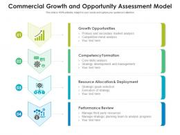 Commercial Growth And Opportunity Assessment Model