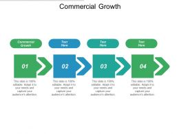 Commercial Growth Ppt Powerpoint Presentation Model Graphic Tips Cpb