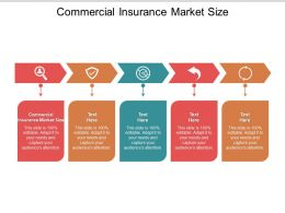 Commercial Insurance Market Size Ppt Powerpoint Presentation Layouts Portfolio Cpb