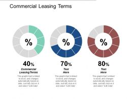 Commercial Leasing Terms Ppt Powerpoint Presentation File Background Images Cpb