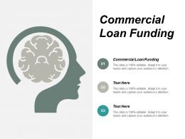 Commercial Loan Funding Ppt Powerpoint Presentation Pictures Grid Cpb