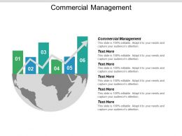 Commercial Management Ppt Powerpoint Presentation Model Grid Cpb