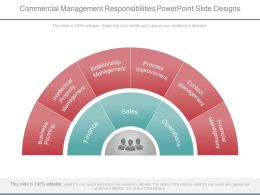 Commercial Management Responsibilities Powerpoint Slide Designs