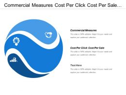 Commercial Measures Cost Per Click Cost Per Sale Produce Sell