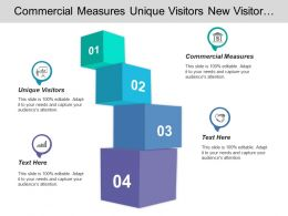 Commercial Measures Unique Visitors New Visitor Brand Direct Visit