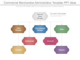 Commercial Merchandise Administration Template Ppt Ideas