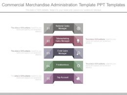 Commercial Merchandise Administration Template Ppt Templates