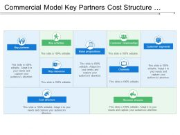 Commercial Model Key Partners Cost Structure Value Propositions