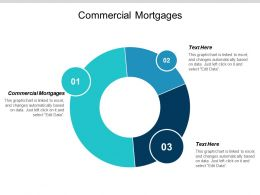 Commercial Mortgages Ppt Powerpoint Presentation Pictures Graphics Template Cpb