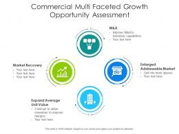 Commercial Multi Faceted Growth Opportunity Assessment