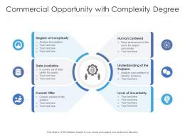 Commercial Opportunity With Complexity Degree