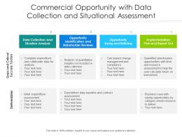 Commercial Opportunity With Data Collection And Situational Assessment