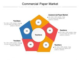 Commercial Paper Market Ppt Powerpoint Presentation Layouts Layout Ideas Cpb
