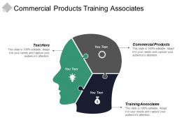Commercial Products Training Associates Relational Investors Sales Prices Cpb