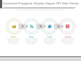 Commercial Propaganda Template Diagram Ppt Slide Themes