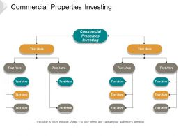Commercial Properties Investing Ppt Powerpoint Presentation Gallery Template Cpb