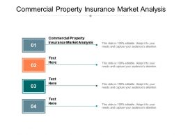Commercial Property Insurance Market Analysis Ppt Powerpoint Inspiration Layout Cpb