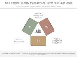 Commercial Property Management Powerpoint Slide Deck