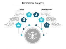 Commercial Property Ppt Powerpoint Presentation Layouts Topics Cpb