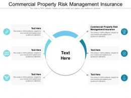 Commercial Property Risk Management Insurance Ppt Powerpoint Presentation Cpb