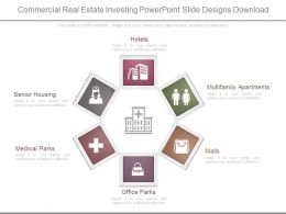 Commercial Real Estate Investing Powerpoint Slide Designs Download