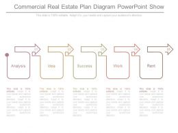 Commercial Real Estate Plan Diagram Powerpoint Show