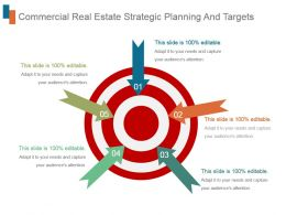 Commercial Real Estate Strategic Planning And Targets Ppt Design